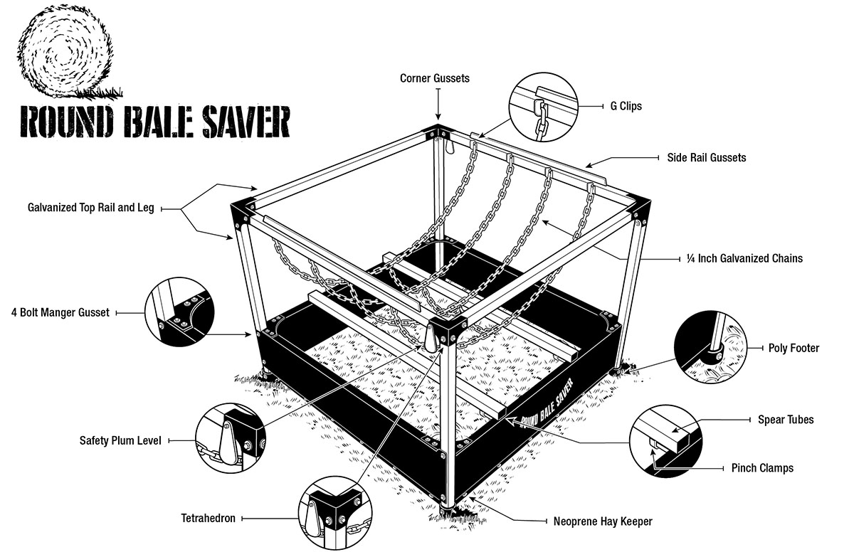 Round Bale Saver Features